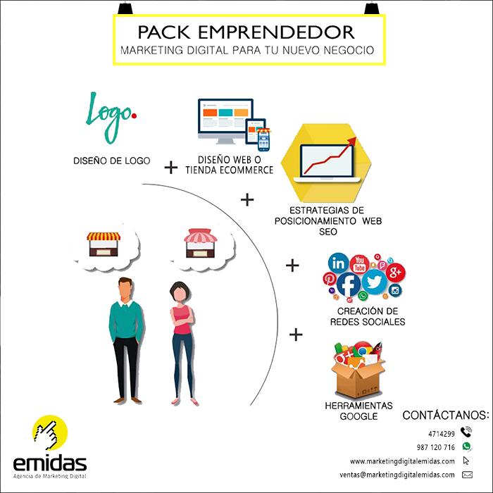 promoción en marketing digital Emidas Lima Perú